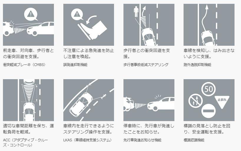 新型ヴェゼル安全性能HondaSensing